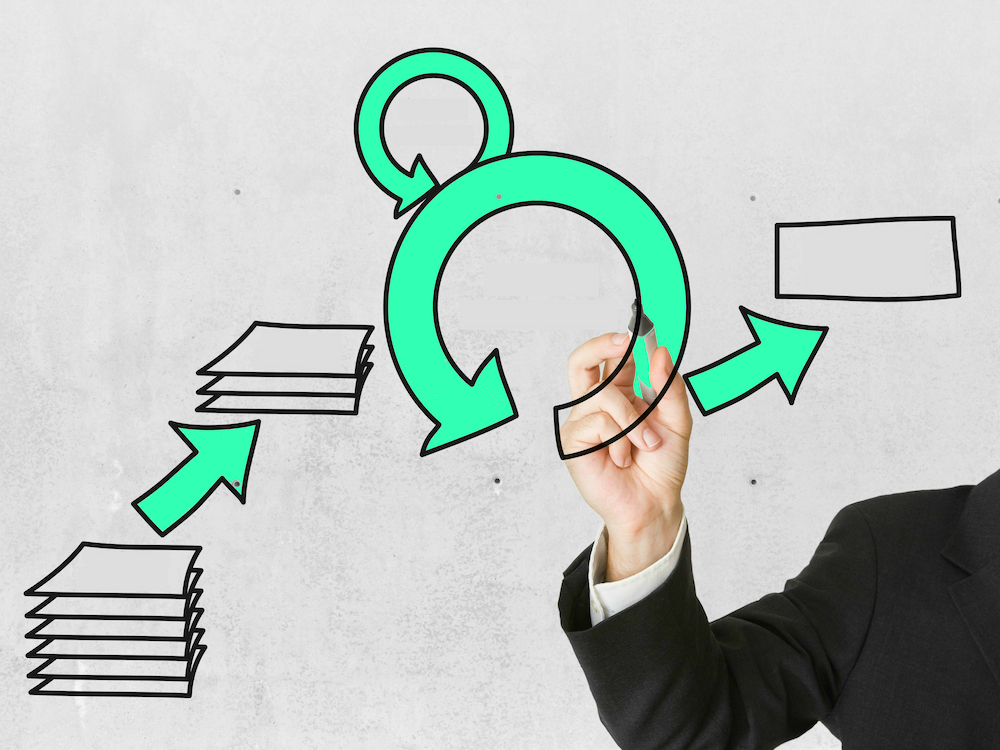 Scrum Master Certification Which Scrum Master Certification Is The